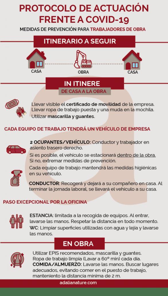 Medidas de prevención del COVID-19 para trabajadores de obra